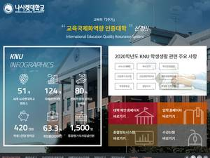 Korea Nazarene University's Website Screenshot